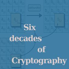 SLIDESHOW: CIO Blast from the Past - 60 years of cryptography