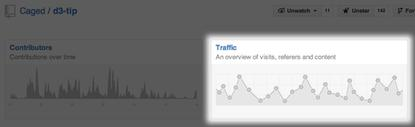 GitHub now offers traffic analytics
