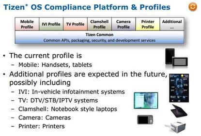 Tizen is headed to printers, cameras, TVs and laptops -- slide from presentation