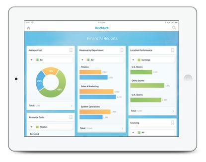 The charts and graphs in the dashboard view have been streamlined and no longer have beveled edges.