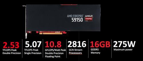 AMD FirePro S9150
