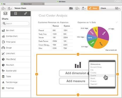 QlikSense allows anyone to do ad-hoc analysis of their data