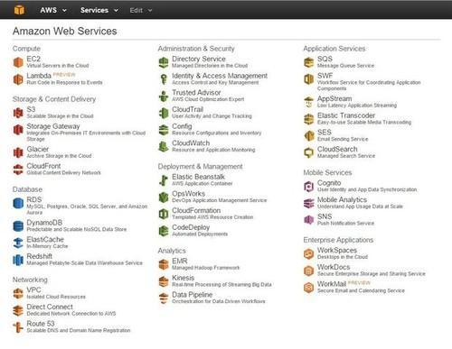 The main Amazon Web Services console.