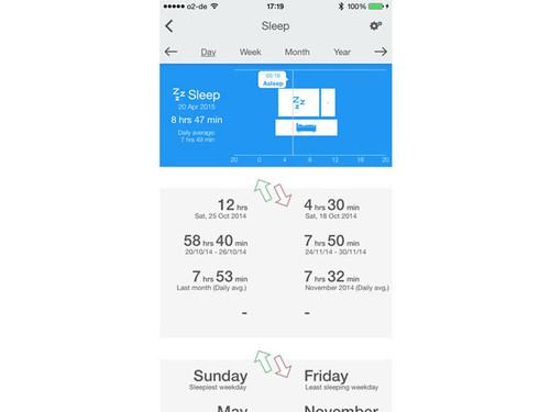 Health+ incorporates information from the Health app in six categories — Steps, Distance, Weight, Sleep, Body Fat and Dietary Calories — and presents it in a tile-like interface.