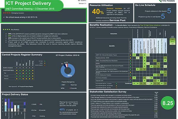 VicRoads' IT project dashboard
