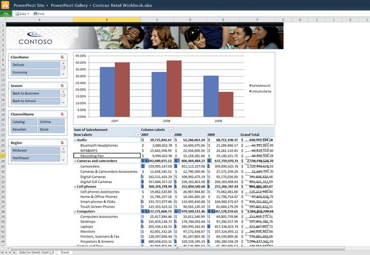 Microsoft's PowerPivot ushers in self-service BI