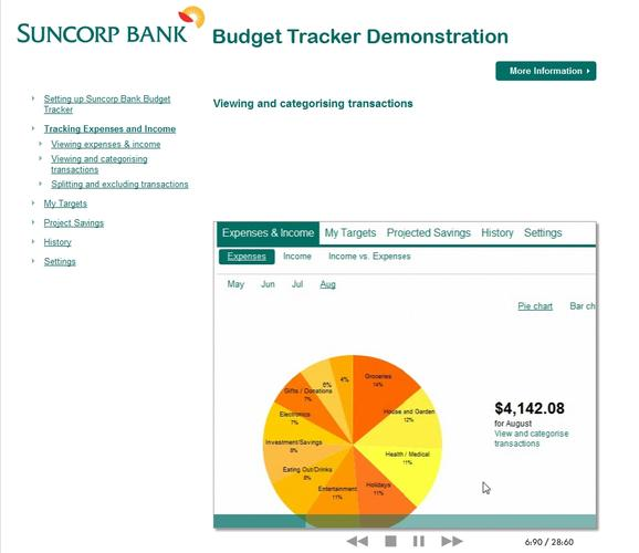 suncorp bank offers online budgeting app cio