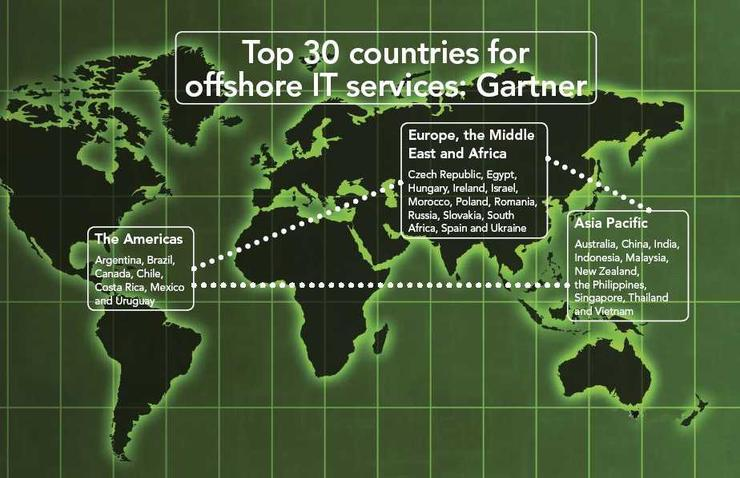 Gartner's top 30 countries for IT services