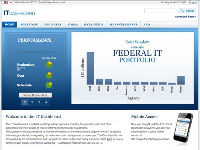 IT Dashboard tracks US government IT spending