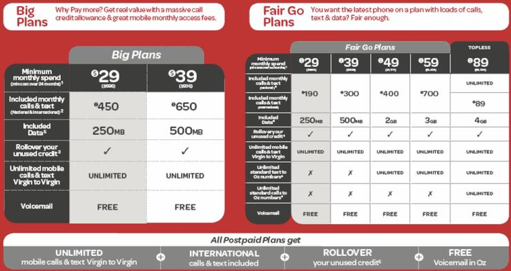 Vrigin Mobile's new 'Fair Go' plans (July, 2011)