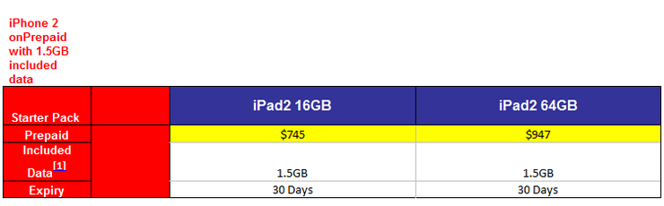 Vodafone pricing for the Apple iPad 2