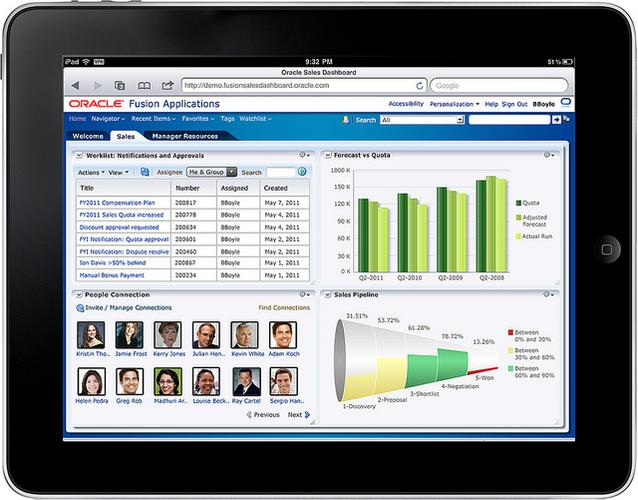 Oracle Fusion CRM on the iPad.