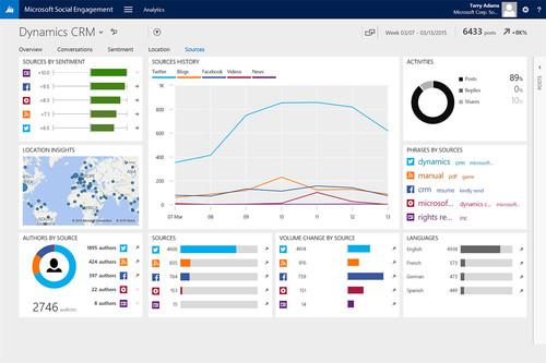 The Spring '15 release of Microsoft Dynamics CRM