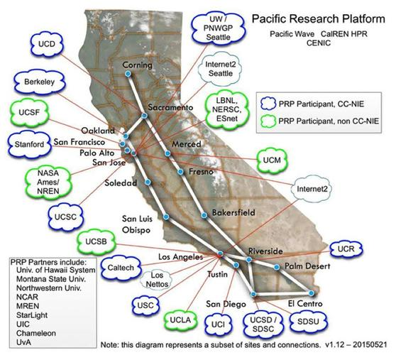 The Pacific Research Platform