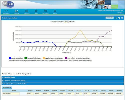 Progress Software's new business intelligence package, Progress OpenEdge Analytics360