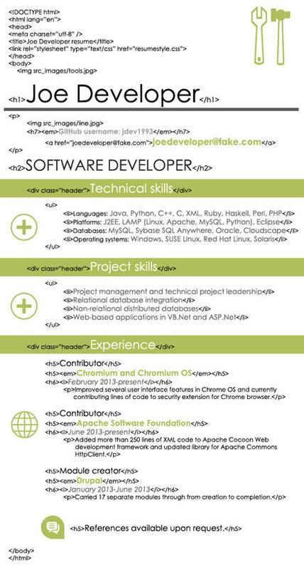 Hiring Managers Advise Job Seekers To Contribute Open Source