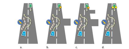 "In 1a. drivers face a problem of joint action. Car A needs to encroach on the opposite lane to pass an obstruction, but could collide with Car C. The cars face a game of 'chicken'—one must give way; but if both give way, they will fall into deadlock. One natural rule is that priority goes to the driver who stays in lane. But in these scenarios, C is moving slowly, so that, unless C speeds up, A can pass the obstruction successfully. But perhaps C is accelerating? In 1b. C starts indicating left. This would seem to imply an immediate intention to turn left at the point where A would encroach into C's lane; and be tantamount to a ""claim"" on the ""contested"" region of road—which implies that A should give way. In 1c., the same indicating signal may now be interpreted as an intention to turn down the small driveway, and hence communicating the opposite message to A, ""ceding"" the contested area. In 1d., C flashes its headlights, either to yield, or perhaps to signal ""I'm coming""—the interpretation may depend on changes in vehicle velocity as well as local informal norms. Many slight variations on this, and similar, scenarios can change the ""natural"" interpretations of signals and actions of the drivers. An automated vehicle ""impersonating"" a human driver will be hazardous unless it follows natural human driving behaviour accurately."