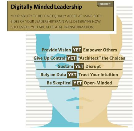 From an article in Forbes.com by IESE Business School on The 5 Keys To a Digital Mind-set