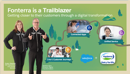 At the recent Salesforce Basecamp conference in Auckland, Dominic Quin talks about connecting consumers, customers and employees in one platform as an essential step to digital transformation.