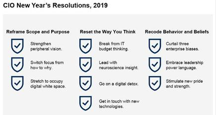 To strengthen their capabilities in digital leadership and business transformation, CIOs should adopt three or four of these 10 personal development resolutions in 2019, says Gartner